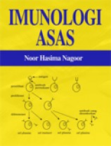 Imonologi Asas